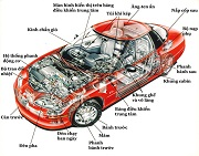Trình tự thẩm định thiết kế ô tô