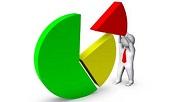 Tỷ lệ sở hữu cổ phần đối với nhà đầu tư nước ngoài trong tổ chức tín dụng Việt Nam