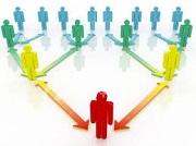 Cơ cấu Hội đồng quản trị, Hội đồng thành viên của tổ chức tín dụng