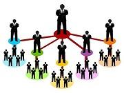 Quy trình tổ chức kiểm tra kiến thức pháp luật bán hàng đa cấp
