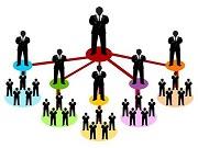 Sửa đổi, bổ sung giấy chứng nhận đăng ký hoạt động bán hàng đa cấp khi nào?