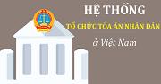 Thẩm quyền xử phạt hành chính của Tòa án nhân dân