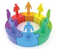 Tổ chức đại diện tập thể quyền tác giả, quyền liên quan