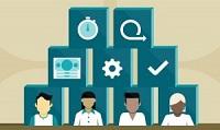 Trình tự chấp thuận danh sách dự kiến nhân sự của tổ chức tài chính vi mô