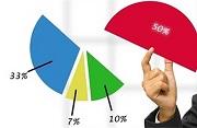 Vi phạm quy định về chào bán, chuyển nhượng cổ phần