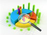 Xác định sức mạnh thị trường đáng kể của doanh nghiệp
